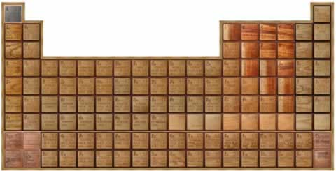 Theodore grays wooden periodic table neatorama ted made this awesome giant periodic table from wood with cubicles that hold the samples of the actual elements in them link via digg urtaz Images