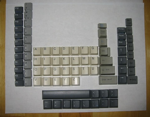 Periodic table of keys neatorama urtaz Images