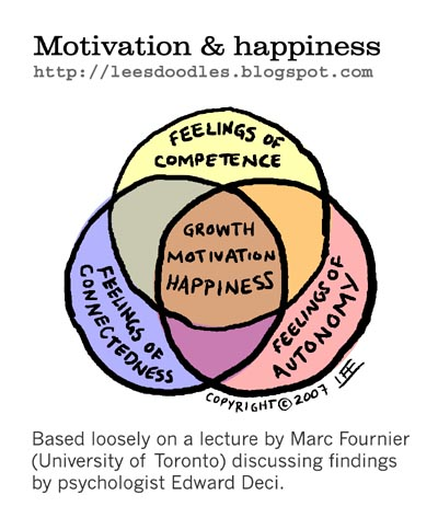 the misconception of the origin of happiness in our society The myths of happiness follows up on that work by explaining how our  of  course, get meaning and purpose from their work, from hobbies,.