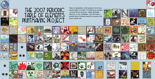 Periodic table of printmaking neatorama azuregrackle started a neat project where she invited printmakers to create artwork for each of the elements in the periodic table urtaz Gallery