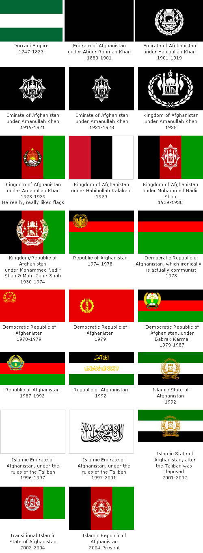 Afghanistan Flag Timeline