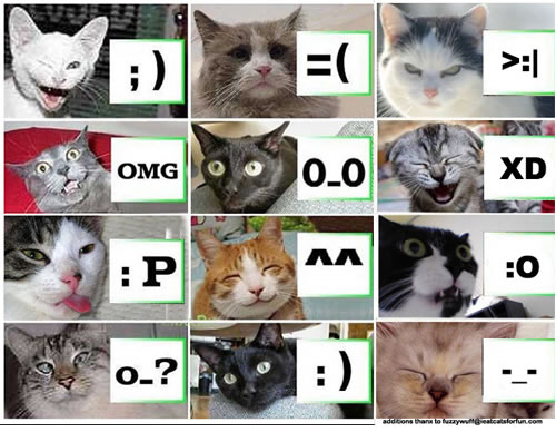 10 Things You Didn't Know About Emoticons :) - Neatorama