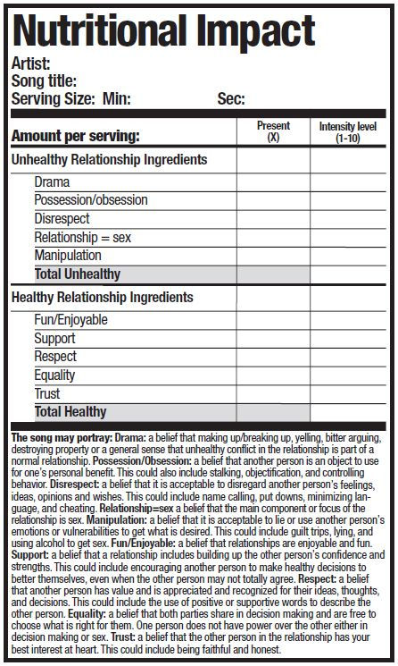 how to make nutrition facts label