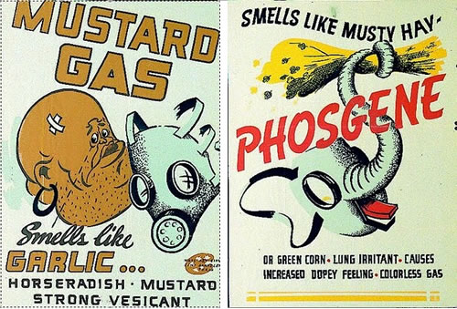 WWII Poison Gas Warning Posters - Neatorama