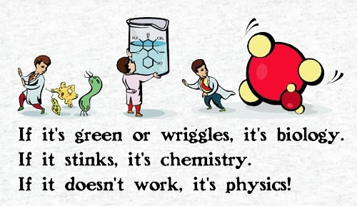 Biology chemistry or physics which is the deadliest science
