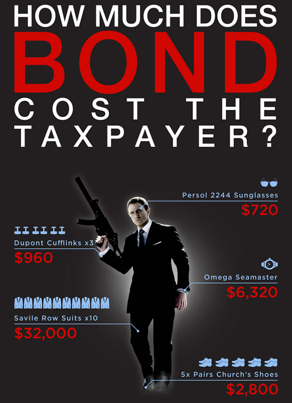 how-much-bond-cost-taxpayer.jpg