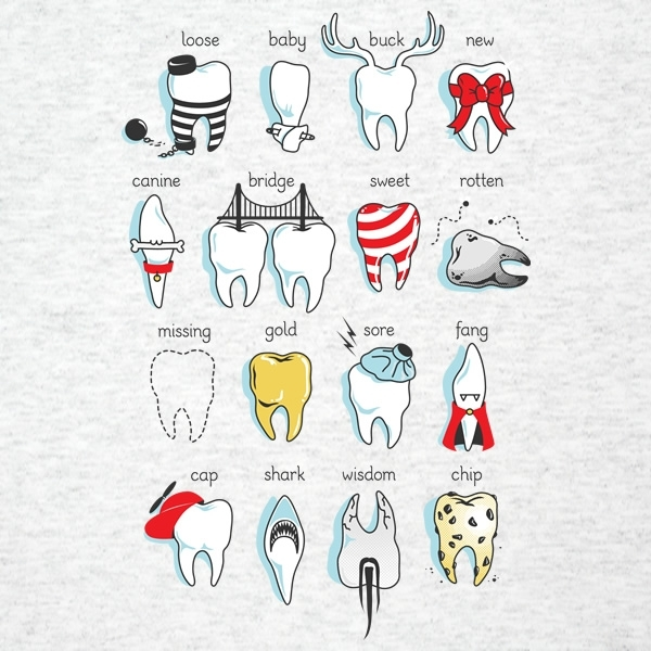 Dental Definitions