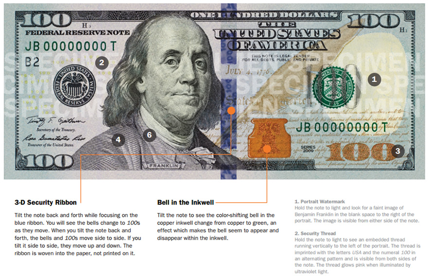 Heres what you need to know about the new 100 bill neatorama voltagebd Choice Image