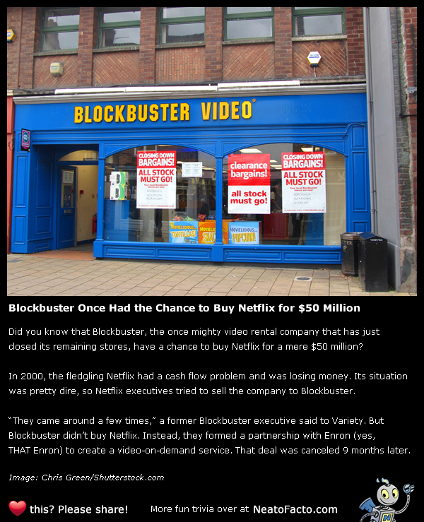 What To Buy: Did You Know That Blockbuster Once Had A Chance To Buy