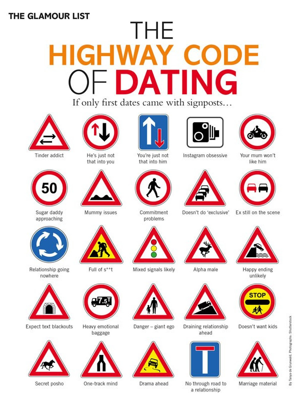 Warning Signs  Insults You Calls You Names  Dating