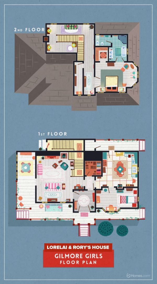The Floor Plans Of Homes From 8 TV Shows Neatorama – Floor Plans Of Tv Homes