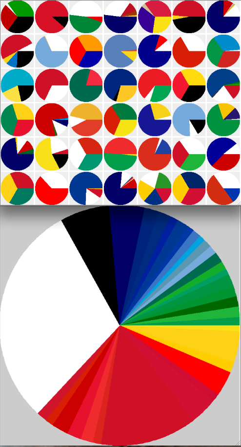 colors of the world s flags neatorama