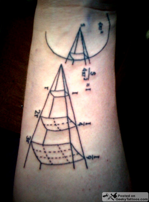 Inverse Square Law Tattoo Neatorama