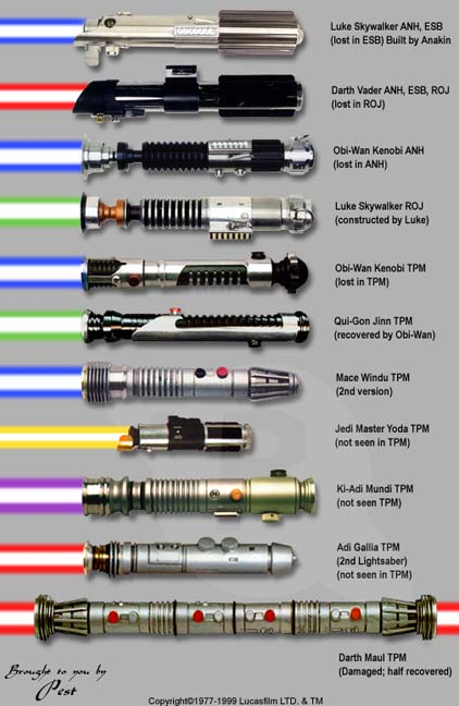 The Design Evolution of the Lightsaber - Neatorama