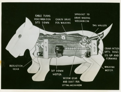 Sparko  The Westinghouse Robot Dog