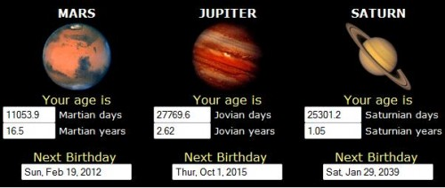 Your Age On Other Planets Neatorama