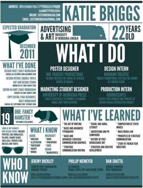Until Very Recently, I Was Guilty Of A Boring, Bullet Pointed Resume Too (I  Realize Thatu0027s Cool In Some Industries, But A Creative Job Should Call For  A ...  Worlds Best Resume