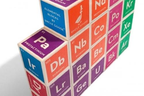 Periodic table building blocks neatorama periodic table building blocks urtaz Gallery