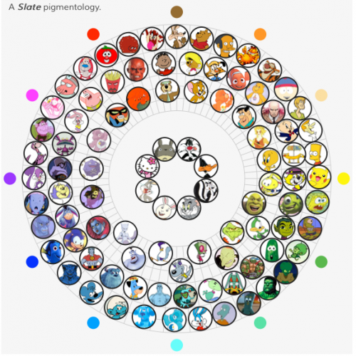 the folks at slate compiled an interactive color wheel to show the spectrum of colors by which we know our favorite cartoon characters - Pictures Of Cartoon Characters To Color