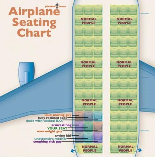 A Real Life Airplane Seating Chart Neatorama
