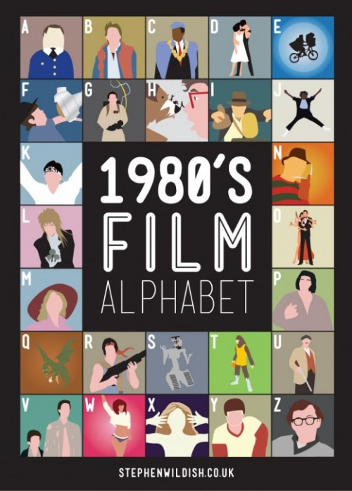 1980s Film Alphabet - Neatorama