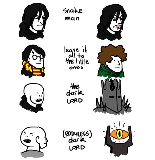 What Plot Inspired Lord Of The Rings